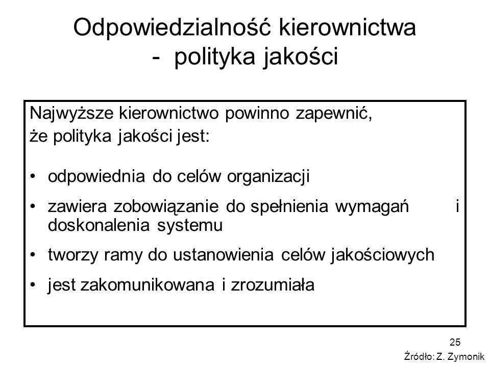 Odpowiedzialność kierownictwa - polityka jakości