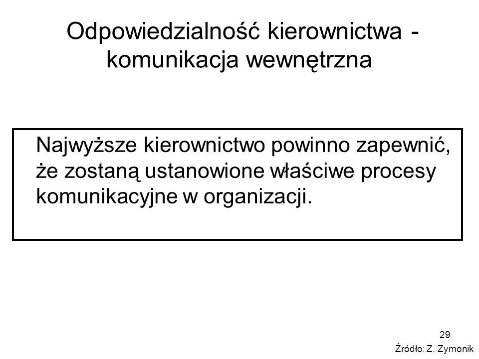Odpowiedzialność kierownictwa - komunikacja wewnętrzna
