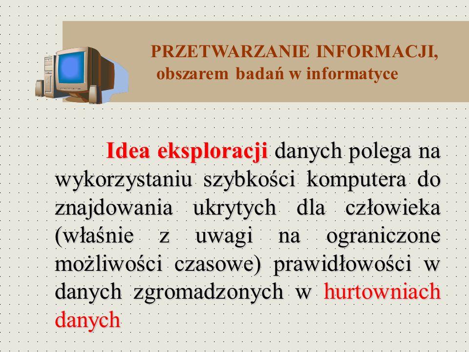 PRZETWARZANIE INFORMACJI, obszarem badań w informatyce