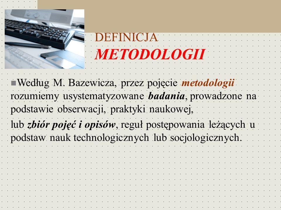 DEFINICJA METODOLOGII