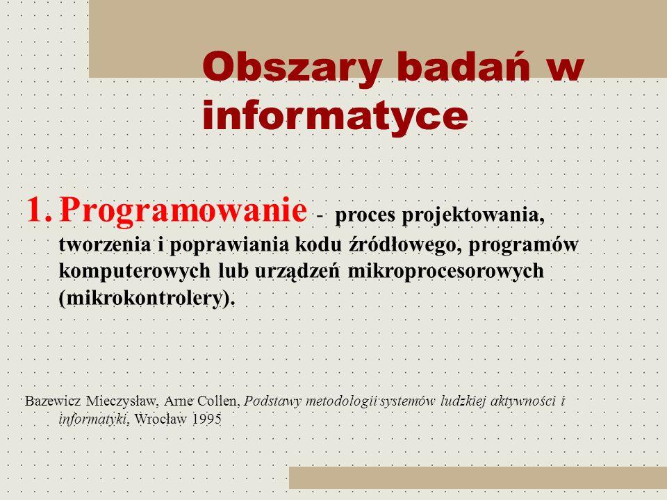 Obszary badań w informatyce