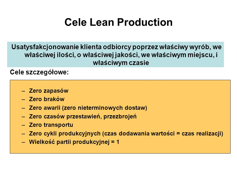 Cele Lean Production