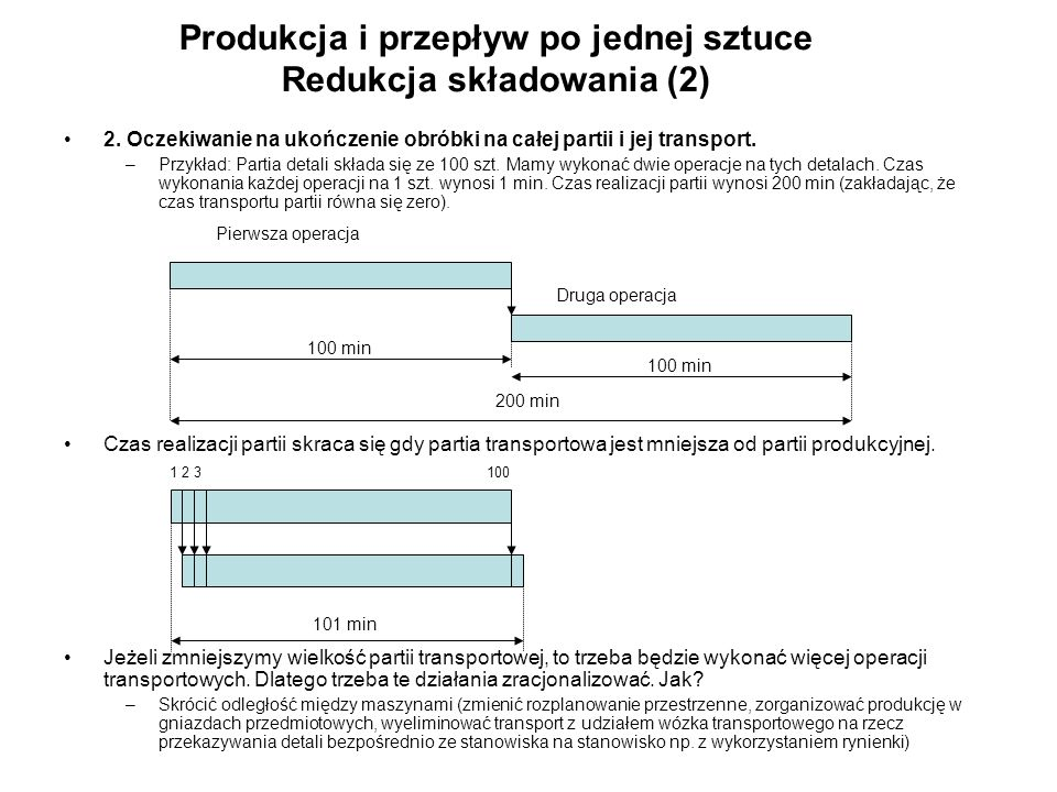 Redukcja składowania (2)