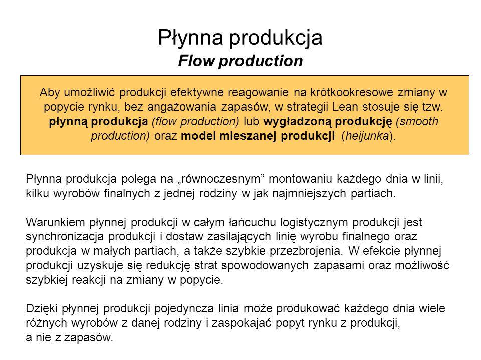 Płynna produkcja Flow production