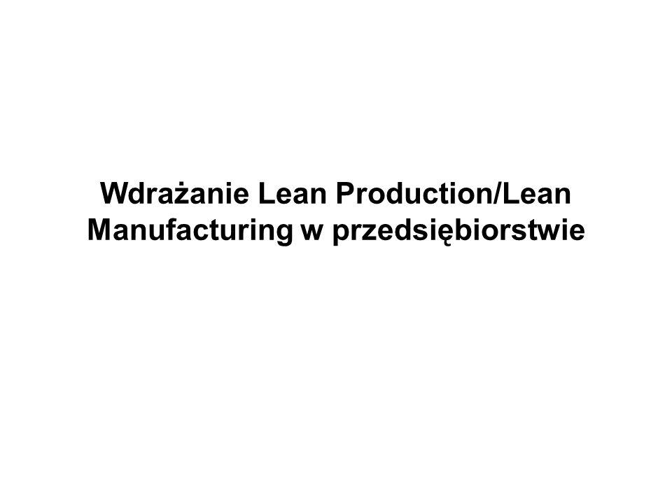 Wdrażanie Lean Production/Lean Manufacturing w przedsiębiorstwie