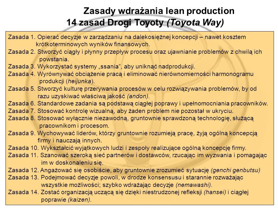 Zasady wdrażania lean production 14 zasad Drogi Toyoty (Toyota Way)