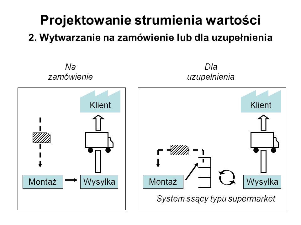 System ssący typu supermarket