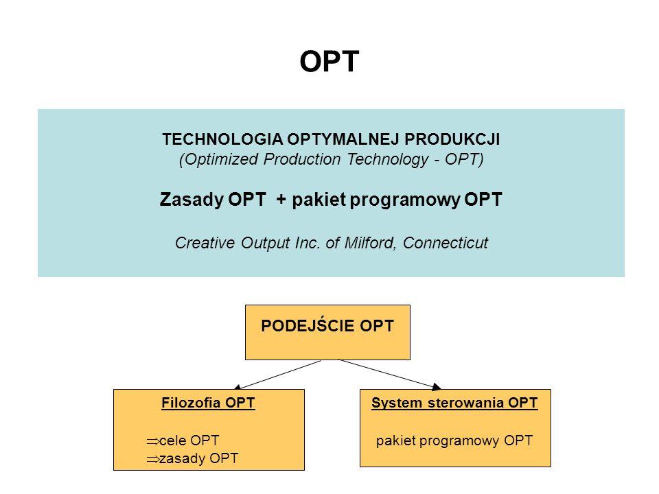 TECHNOLOGIA OPTYMALNEJ PRODUKCJI Zasady OPT + pakiet programowy OPT