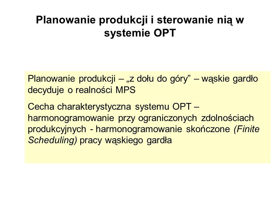 Planowanie produkcji i sterowanie nią w systemie OPT