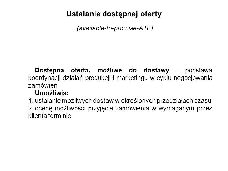 Ustalanie dostępnej oferty (available-to-promise-ATP)