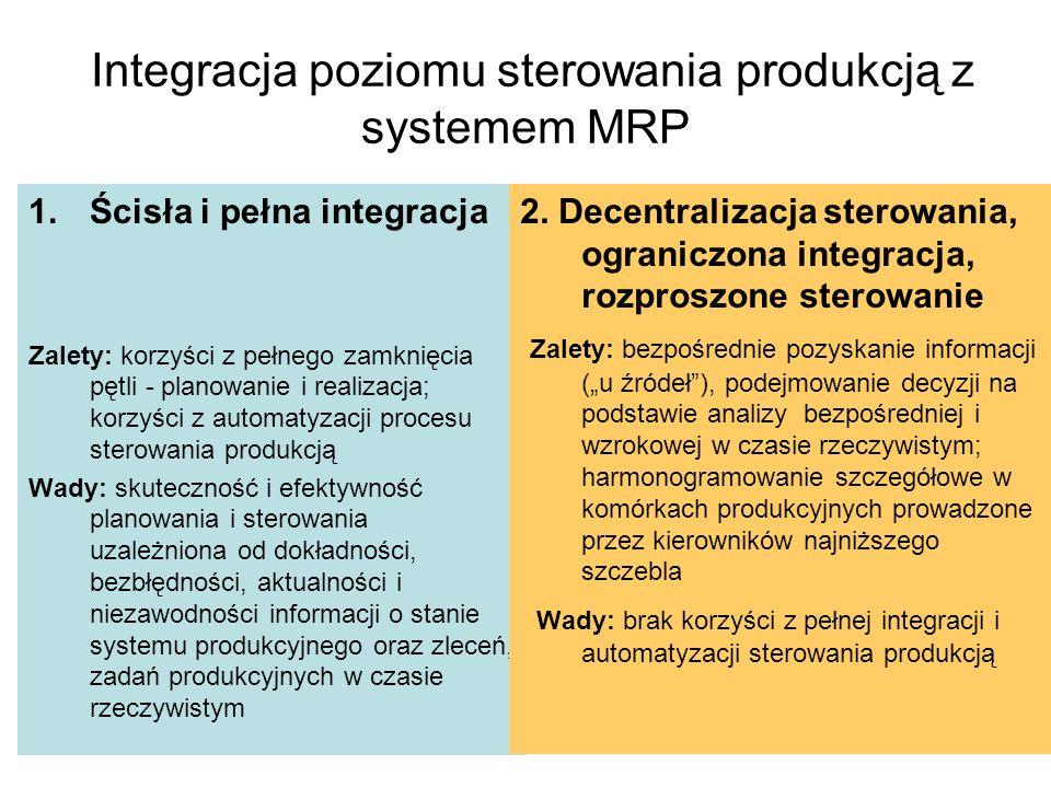 Integracja poziomu sterowania produkcją z systemem MRP