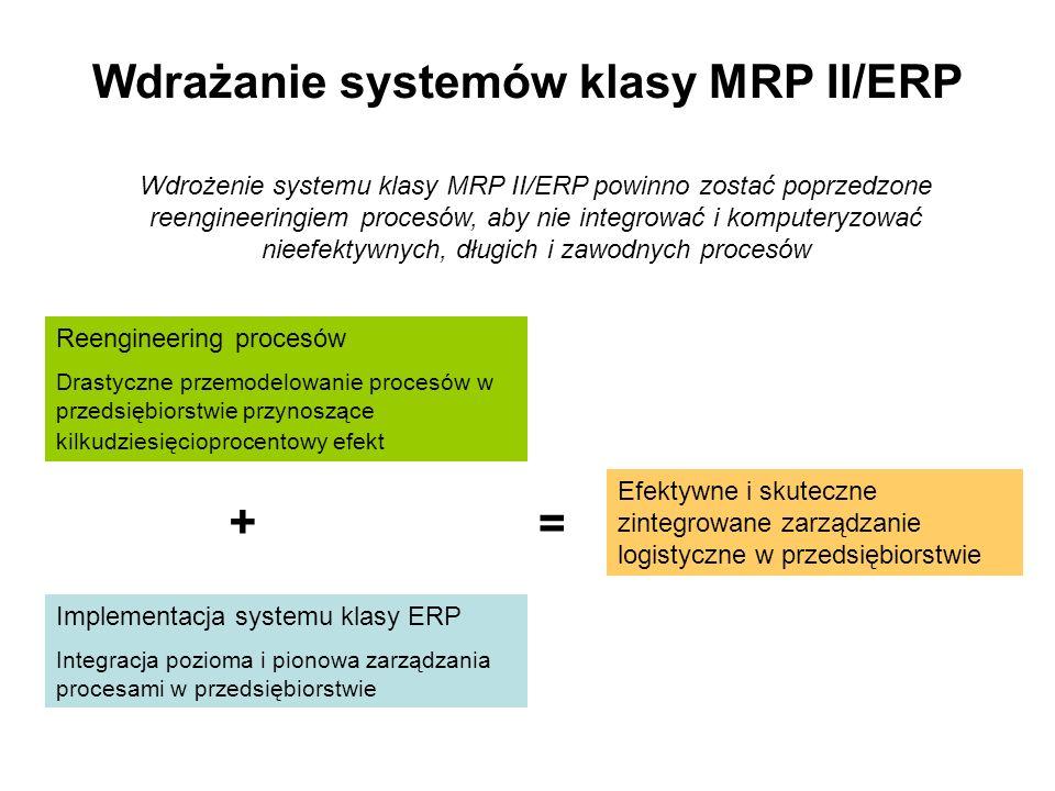 Wdrażanie systemów klasy MRP II/ERP