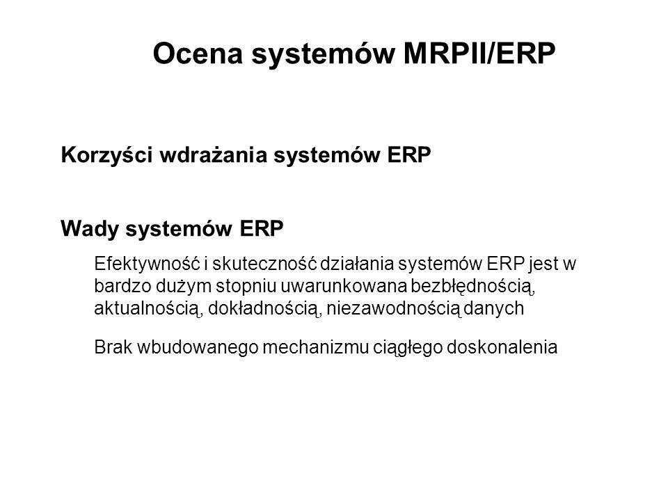 Ocena systemów MRPII/ERP
