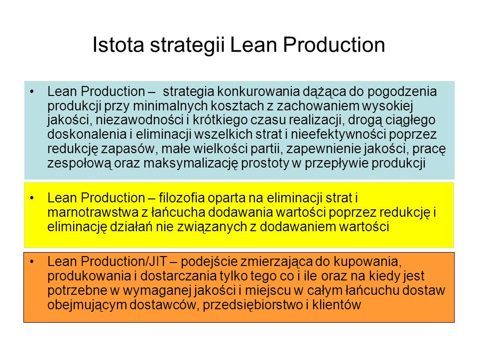 Istota strategii Lean Production