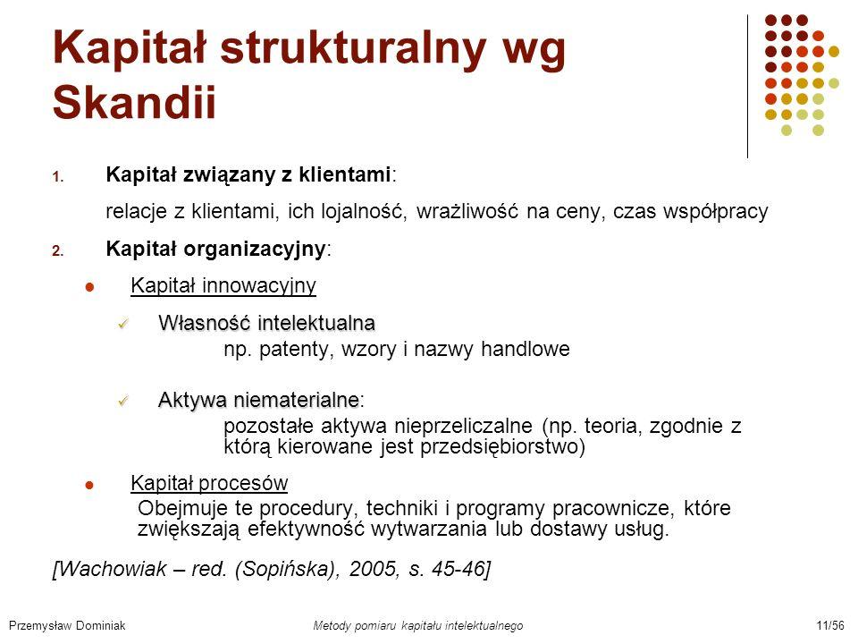 Kapitał strukturalny wg Skandii