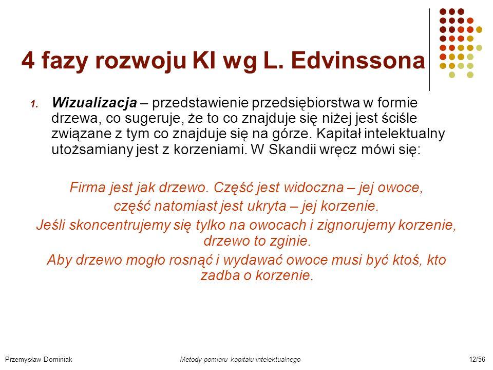 4 fazy rozwoju KI wg L. Edvinssona