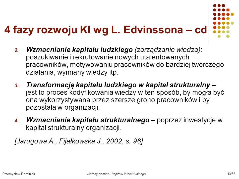 4 fazy rozwoju KI wg L. Edvinssona – cd
