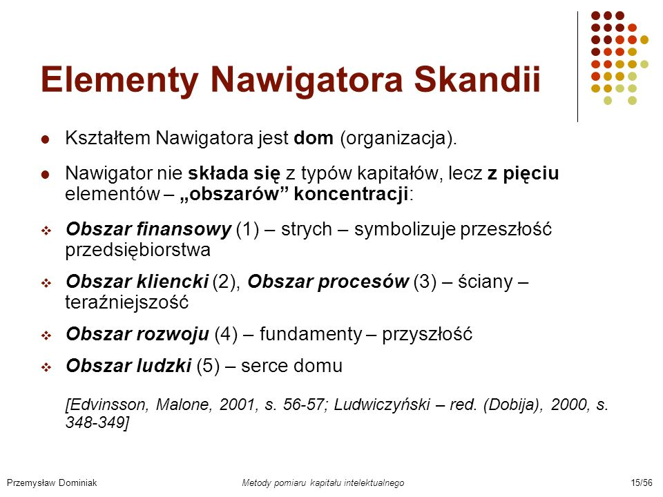 Elementy Nawigatora Skandii