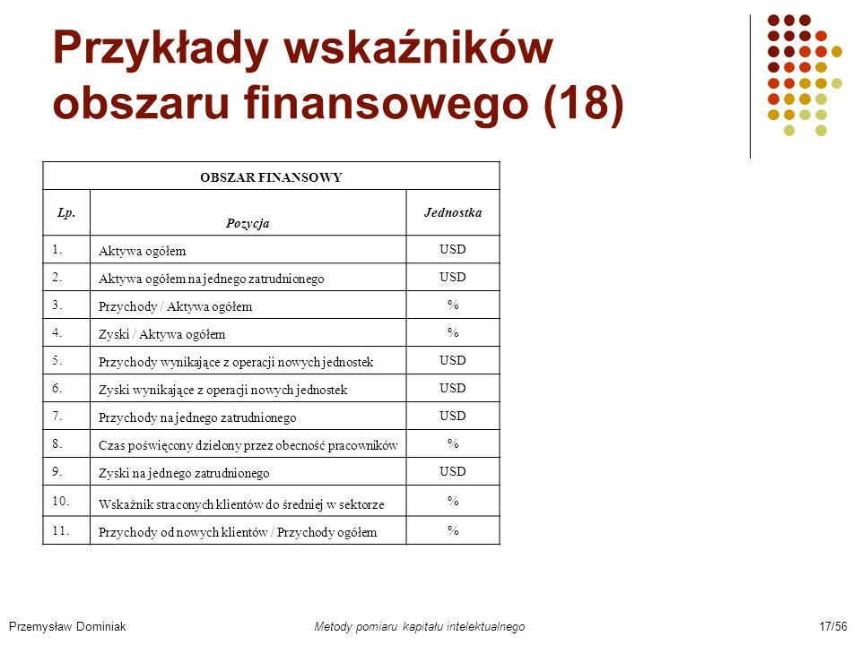 Przykłady wskaźników obszaru finansowego (18)