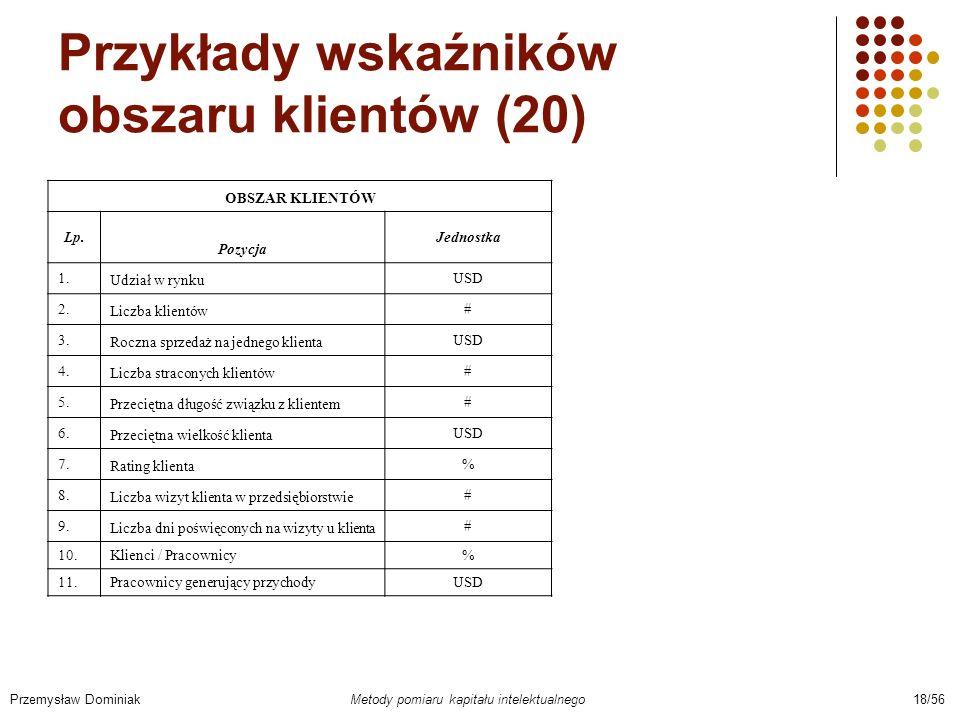 Przykłady wskaźników obszaru klientów (20)