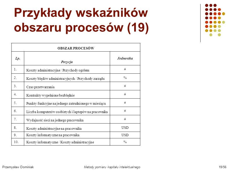 Przykłady wskaźników obszaru procesów (19)