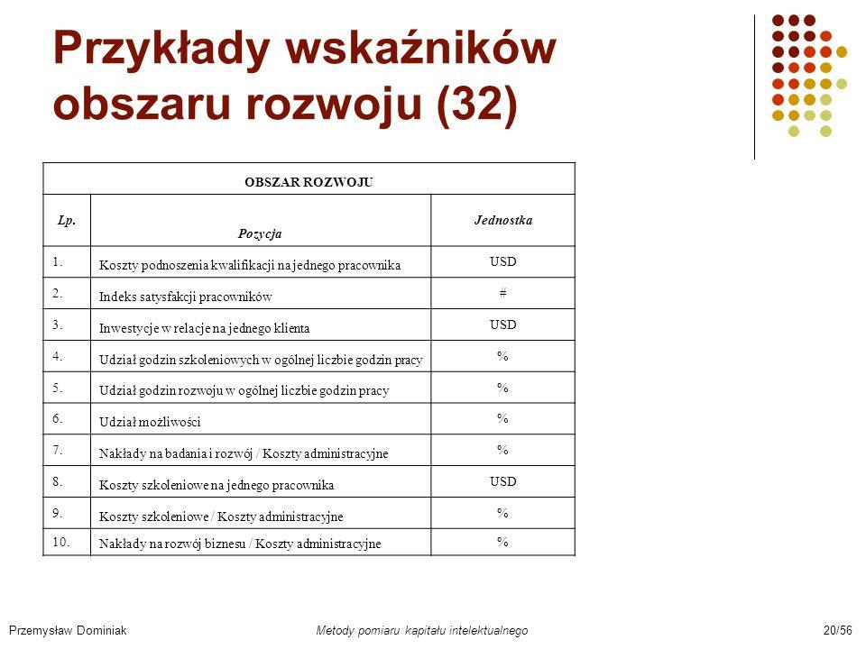 Przykłady wskaźników obszaru rozwoju (32)
