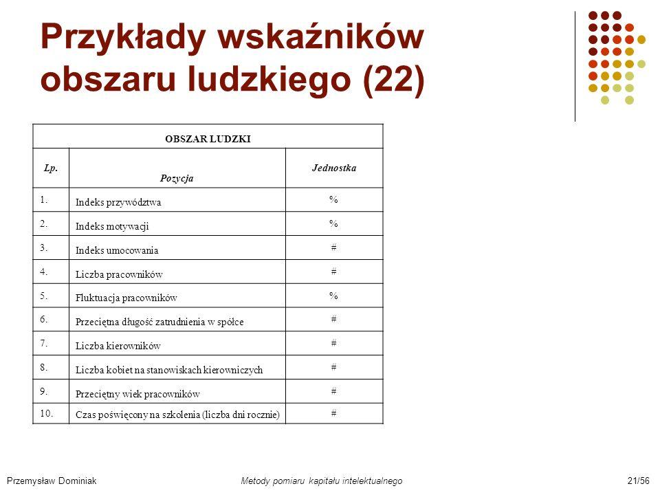 Przykłady wskaźników obszaru ludzkiego (22)