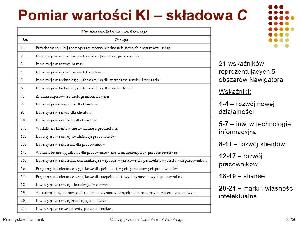 Pomiar wartości KI – składowa C