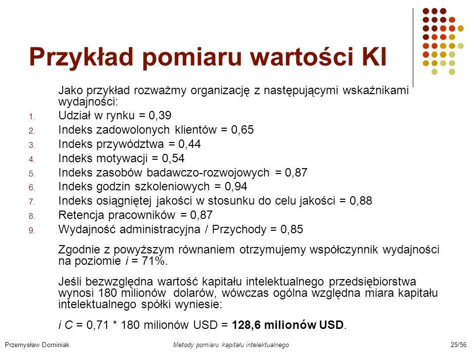 Przykład pomiaru wartości KI