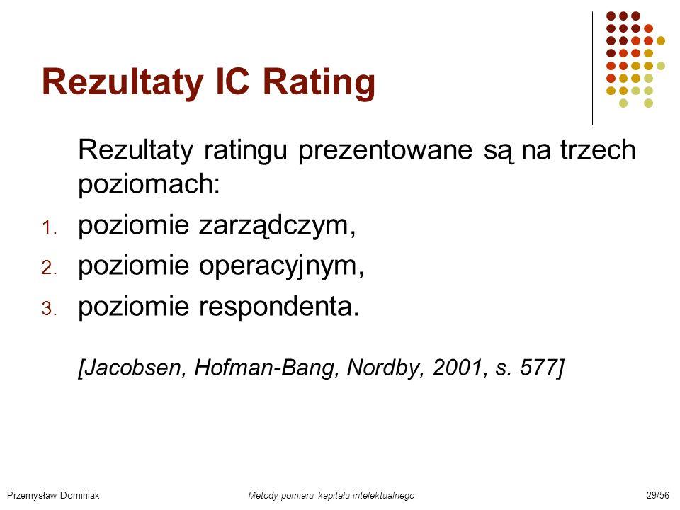 Rezultaty IC RatingRezultaty ratingu prezentowane są na trzech poziomach: poziomie zarządczym, poziomie operacyjnym,