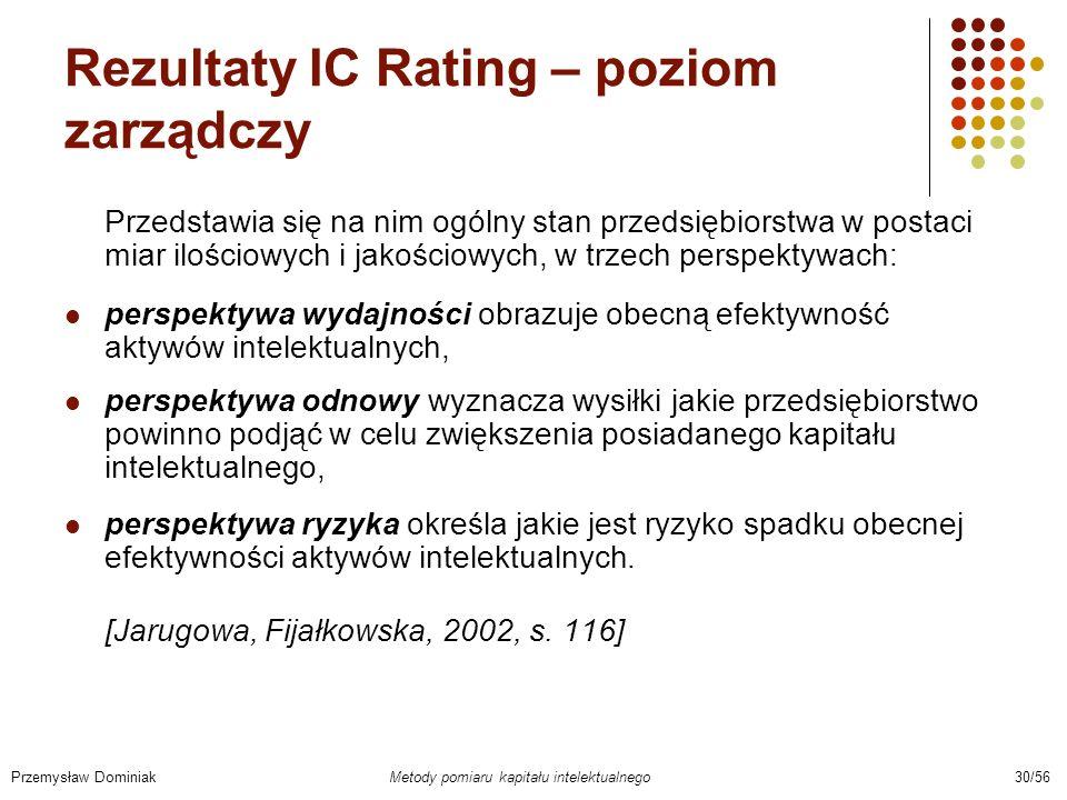 Rezultaty IC Rating – poziom zarządczy