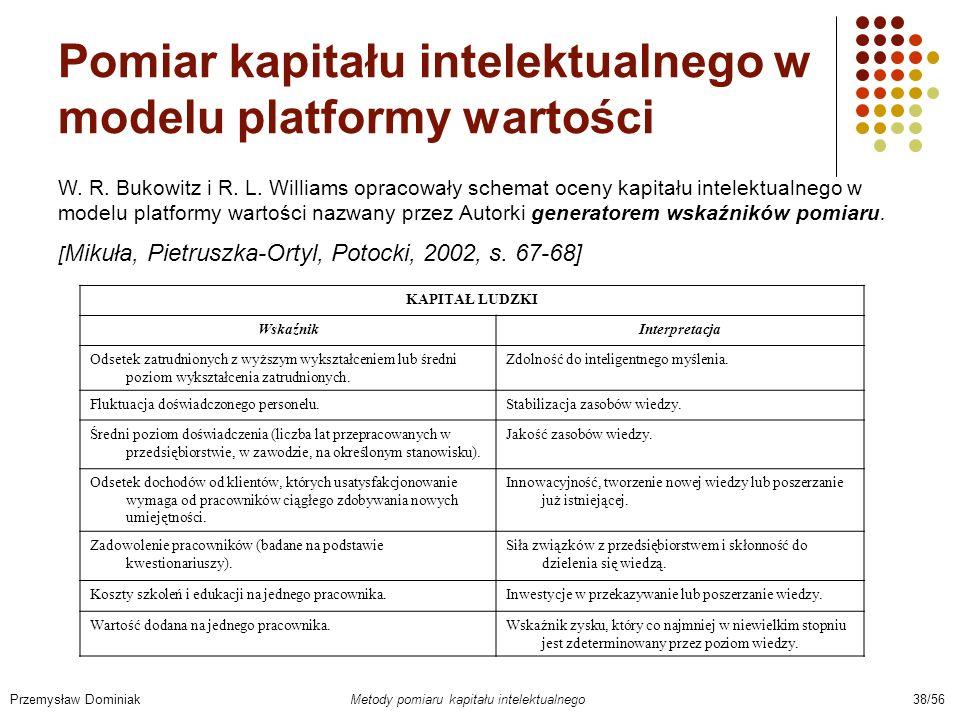 Pomiar kapitału intelektualnego w modelu platformy wartości