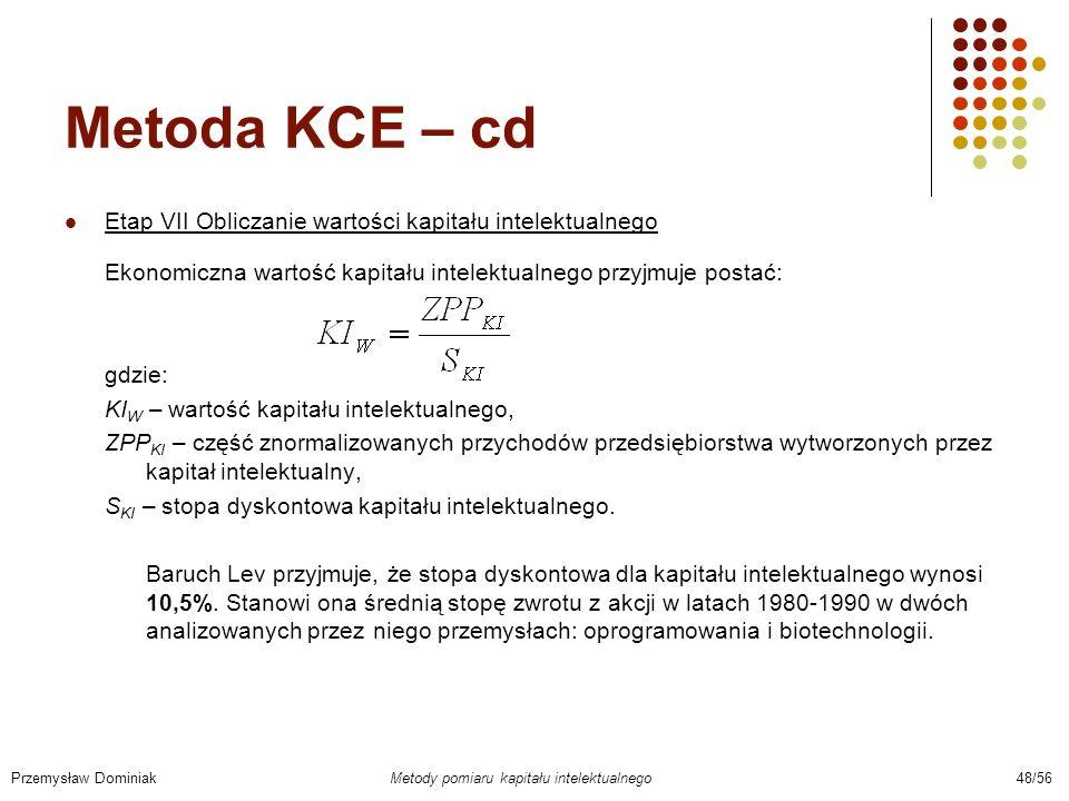 Metoda KCE – cd Etap VII Obliczanie wartości kapitału intelektualnego