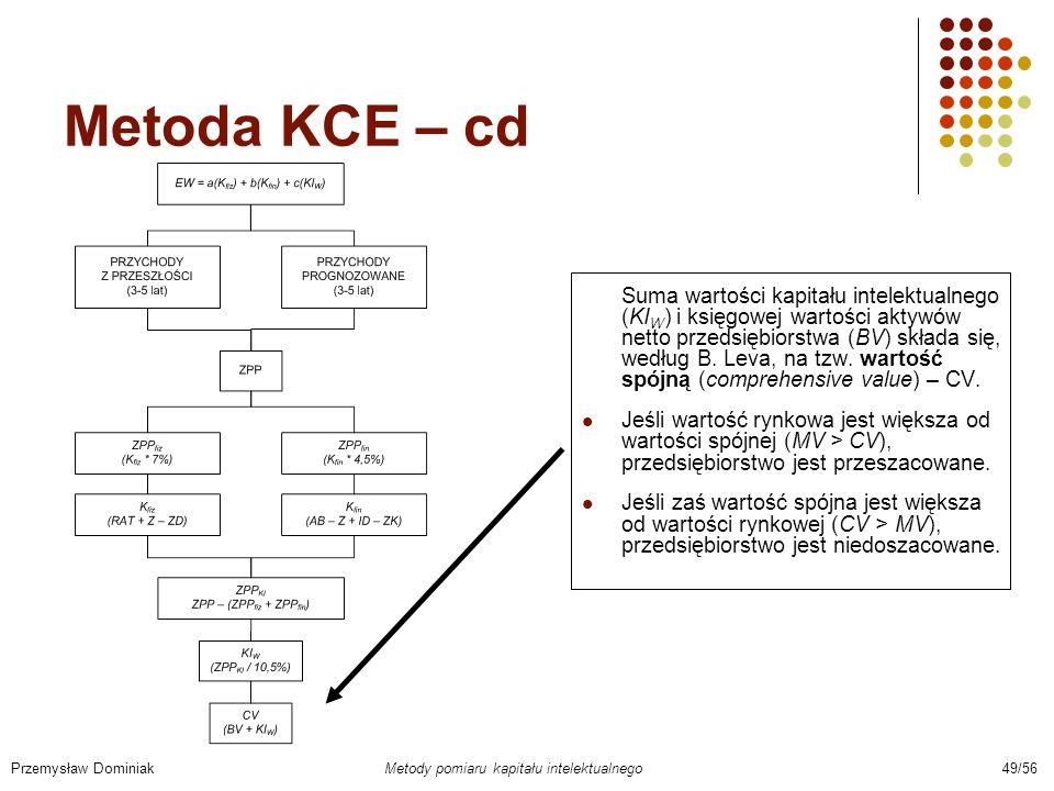 Metoda KCE – cd
