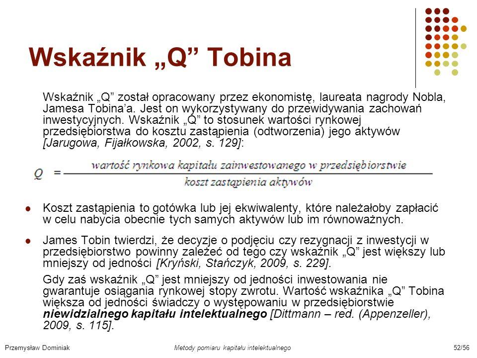 """Wskaźnik """"Q Tobina"""