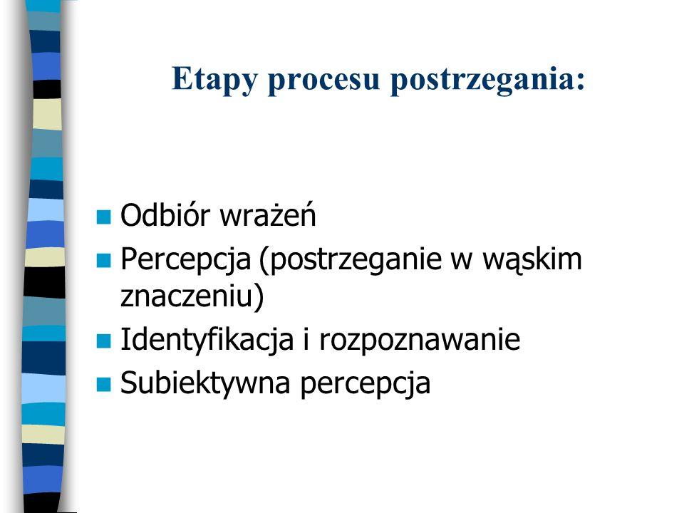 Etapy procesu postrzegania: