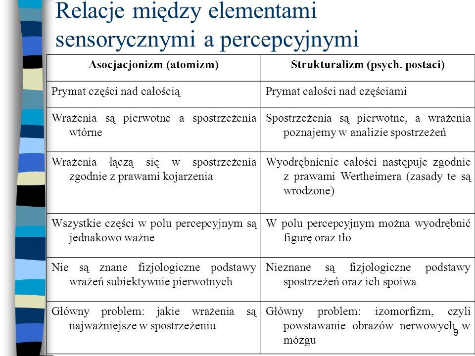 Relacje między elementami sensorycznymi a percepcyjnymi