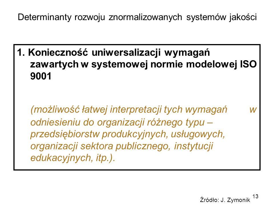 Determinanty rozwoju znormalizowanych systemów jakości