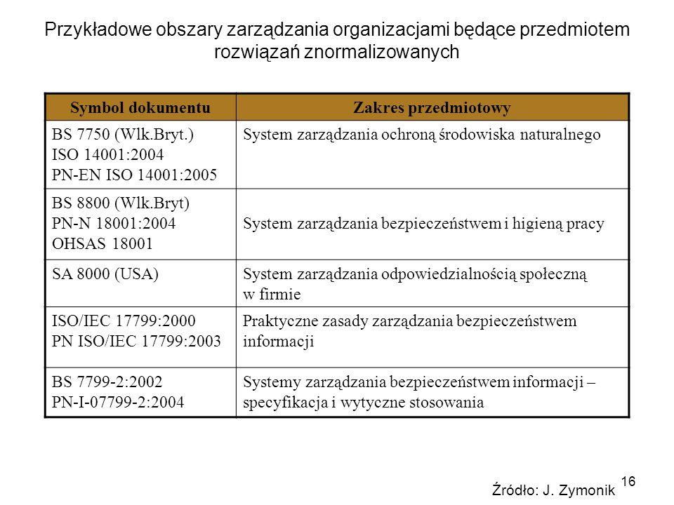 Przykładowe obszary zarządzania organizacjami będące przedmiotem rozwiązań znormalizowanych