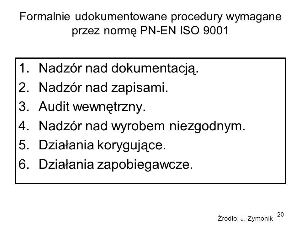 Formalnie udokumentowane procedury wymagane przez normę PN-EN ISO 9001