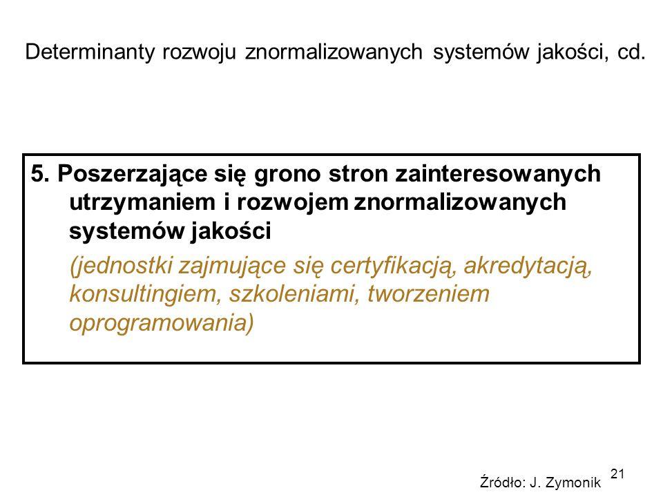 Determinanty rozwoju znormalizowanych systemów jakości, cd.