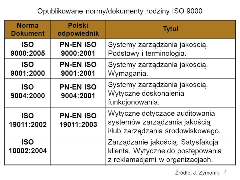 Opublikowane normy/dokumenty rodziny ISO 9000