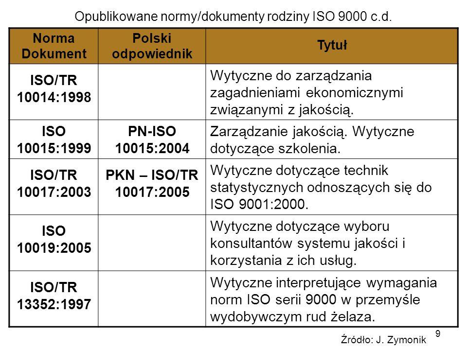 Opublikowane normy/dokumenty rodziny ISO 9000 c.d.