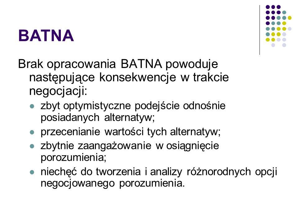 BATNA Brak opracowania BATNA powoduje następujące konsekwencje w trakcie negocjacji: zbyt optymistyczne podejście odnośnie posiadanych alternatyw;