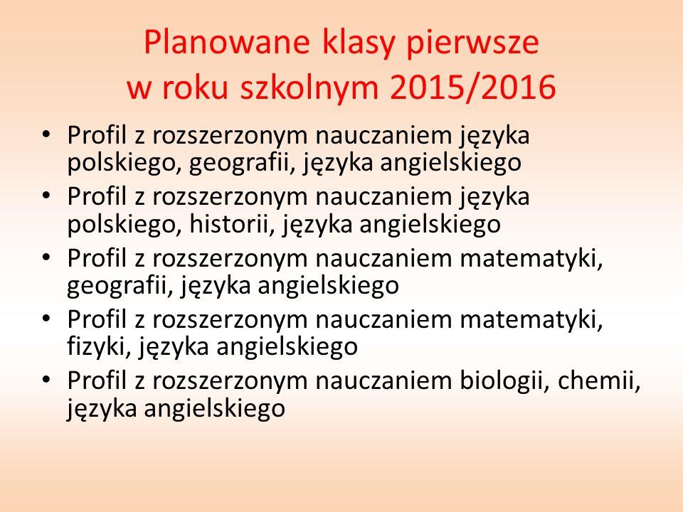 Planowane klasy pierwsze w roku szkolnym 2015/2016