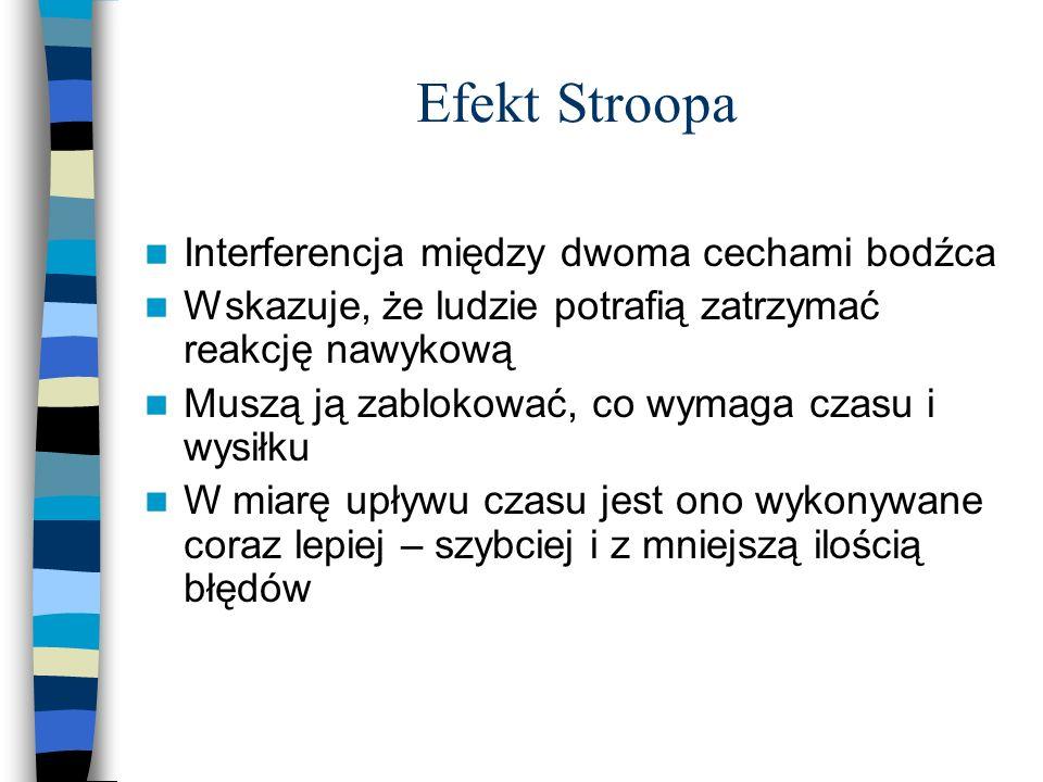 Efekt Stroopa Interferencja między dwoma cechami bodźca