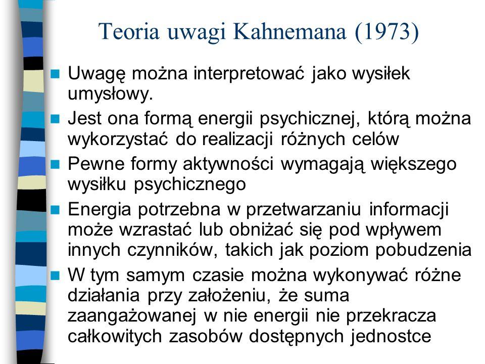 Teoria uwagi Kahnemana (1973)