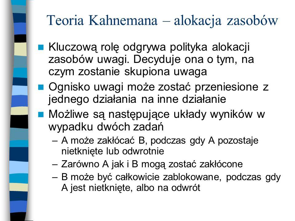 Teoria Kahnemana – alokacja zasobów