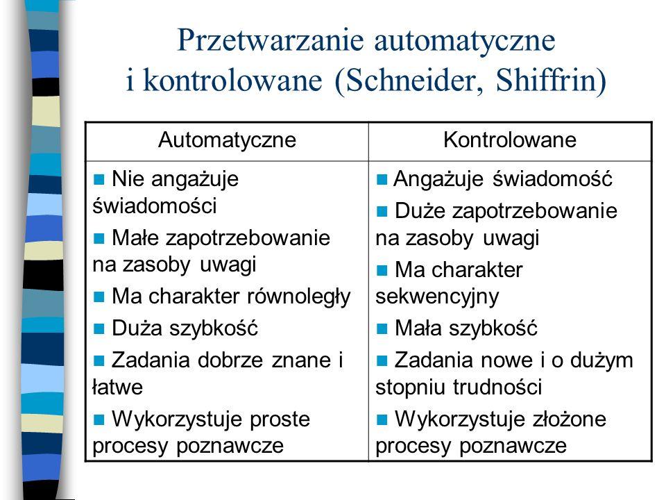 Przetwarzanie automatyczne i kontrolowane (Schneider, Shiffrin)