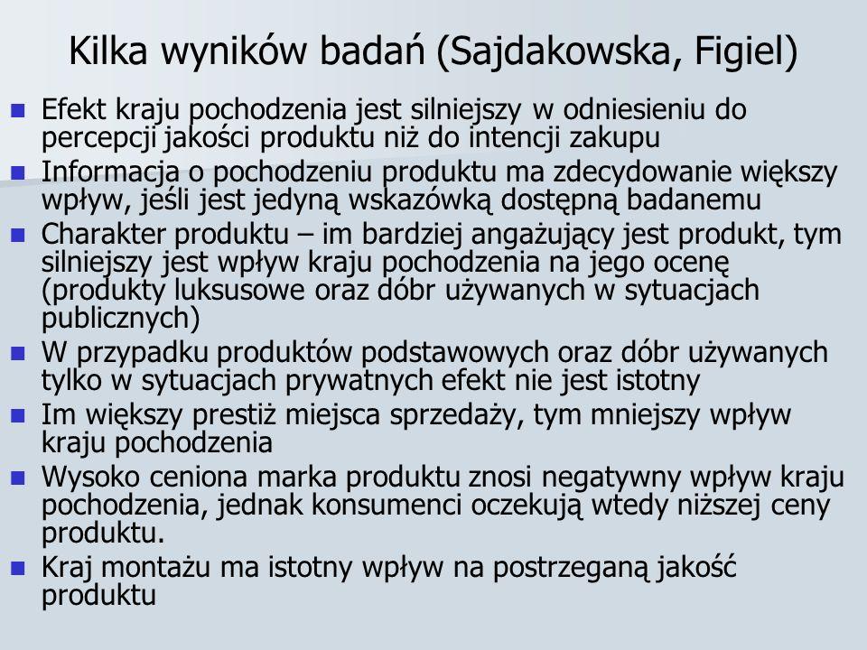 Kilka wyników badań (Sajdakowska, Figiel)